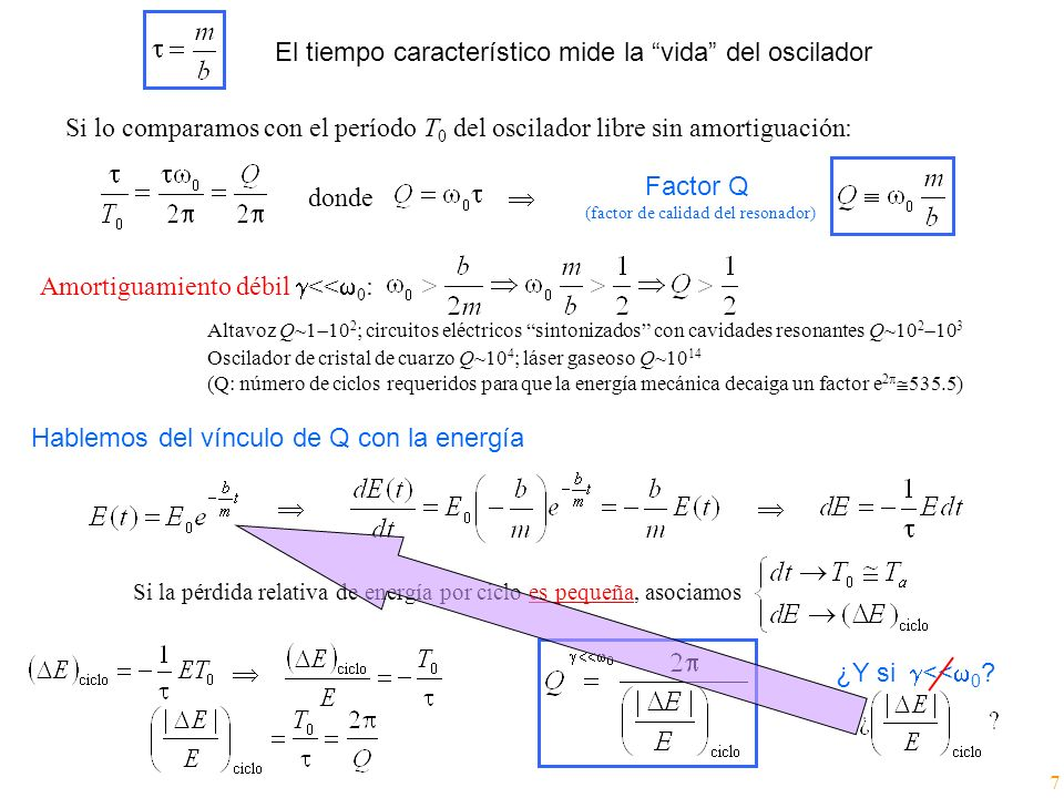 (factor de calidad del resonador)