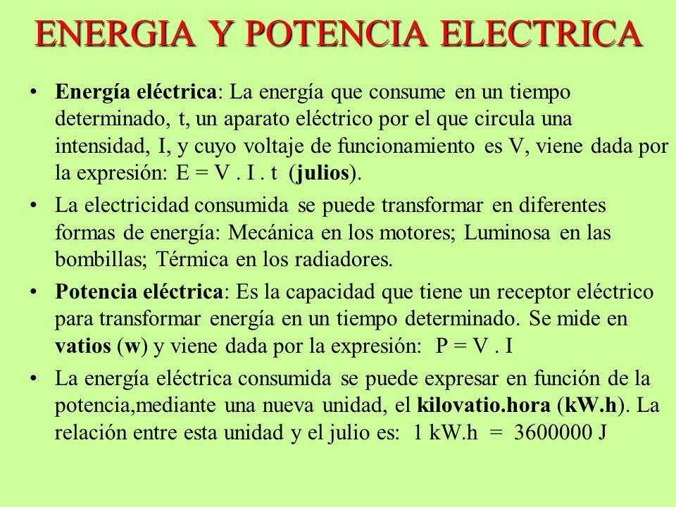 ENERGIA Y POTENCIA ELECTRICA