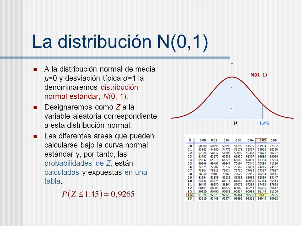 La distribución N(0,1) A la distribución normal de media μ=0 y desviación típica σ=1 la denominaremos distribución normal estándar, N(0, 1).