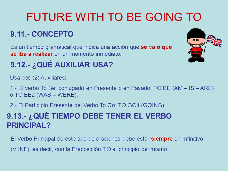 FUTURE WITH TO BE GOING TO