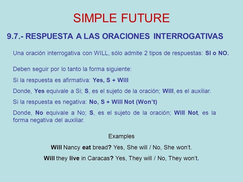SIMPLE FUTURE 9.7.- RESPUESTA A LAS ORACIONES INTERROGATIVAS