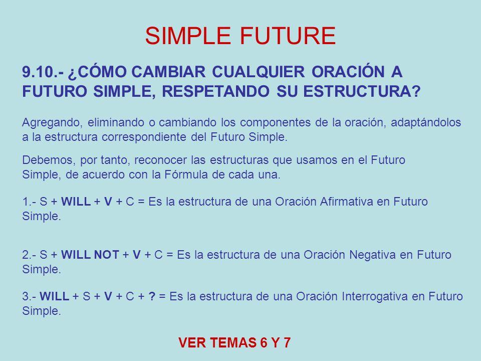 SIMPLE FUTURE 9.10.- ¿CÓMO CAMBIAR CUALQUIER ORACIÓN A FUTURO SIMPLE, RESPETANDO SU ESTRUCTURA