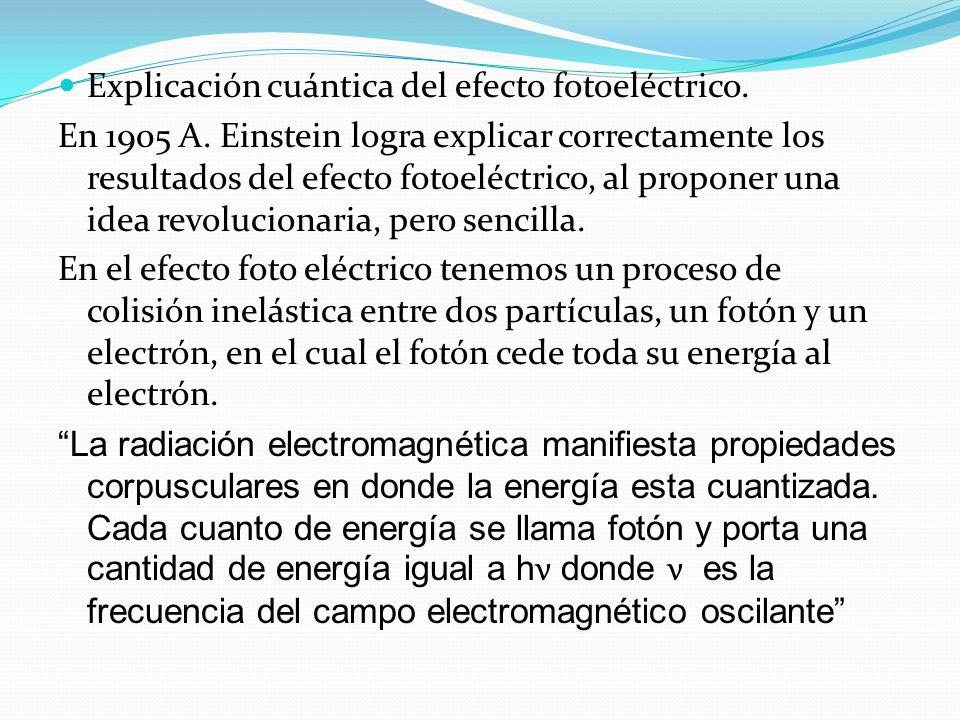 Explicación cuántica del efecto fotoeléctrico.