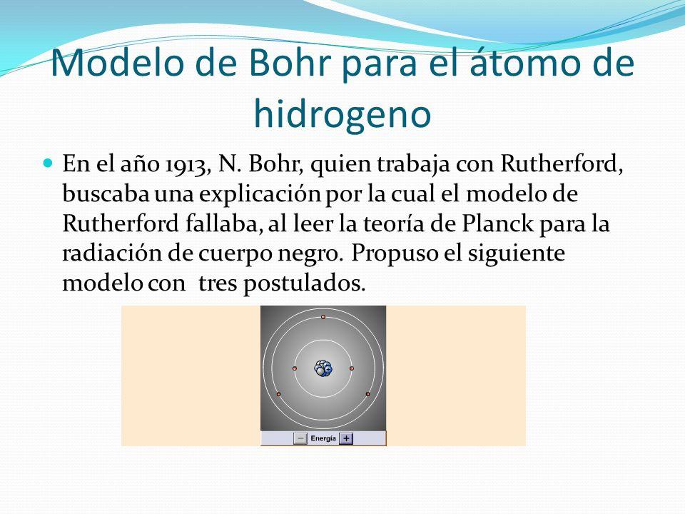 Modelo de Bohr para el átomo de hidrogeno
