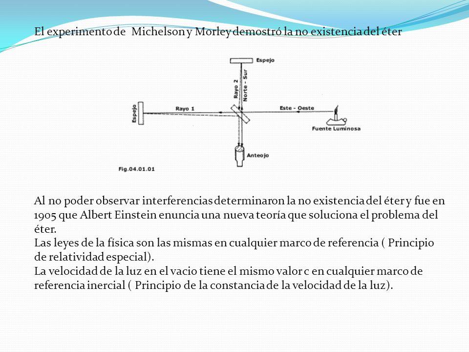 El experimento de Michelson y Morley demostró la no existencia del éter