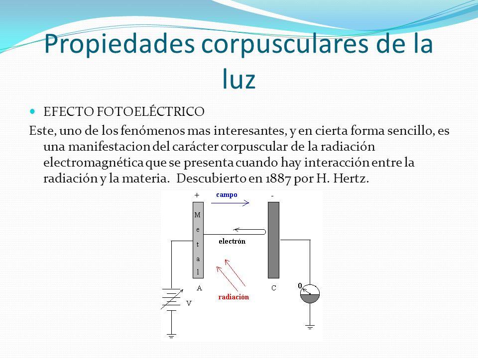 Propiedades corpusculares de la luz