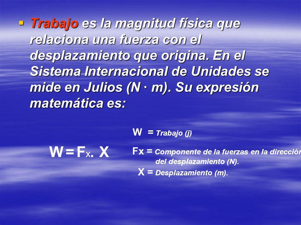 Trabajo es la magnitud física que relaciona una fuerza con el desplazamiento que origina. En el Sistema Internacional de Unidades se mide en Julios (N · m). Su expresión matemática es: