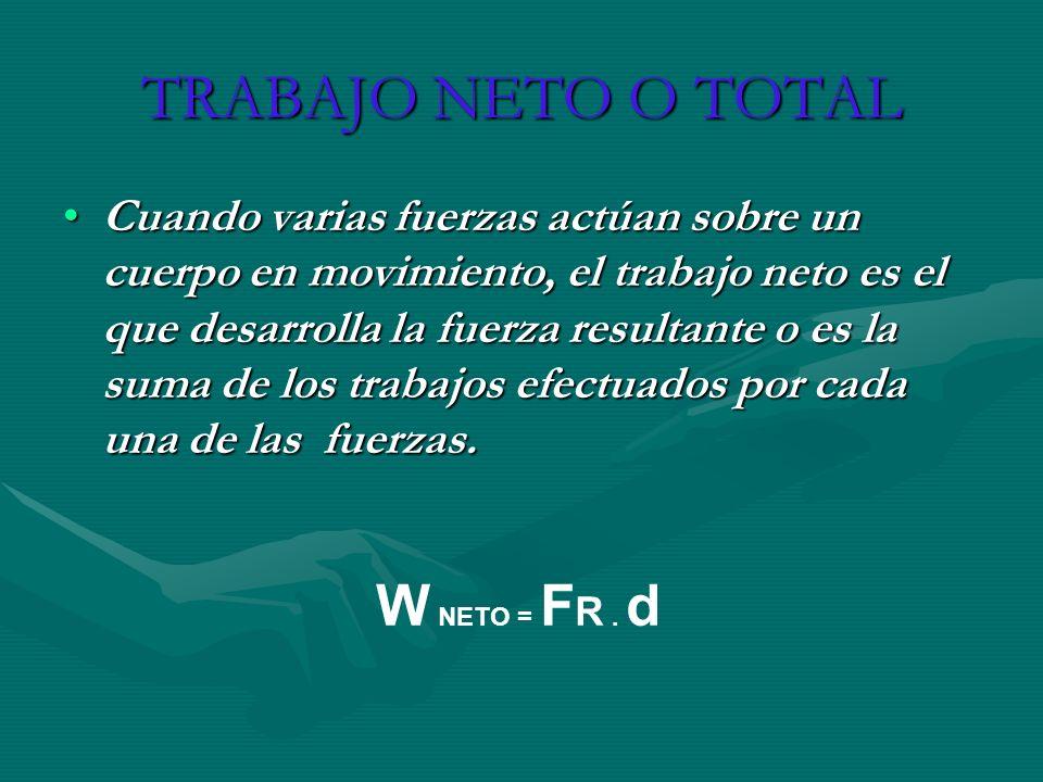 TRABAJO NETO O TOTAL W NETO = FR . d
