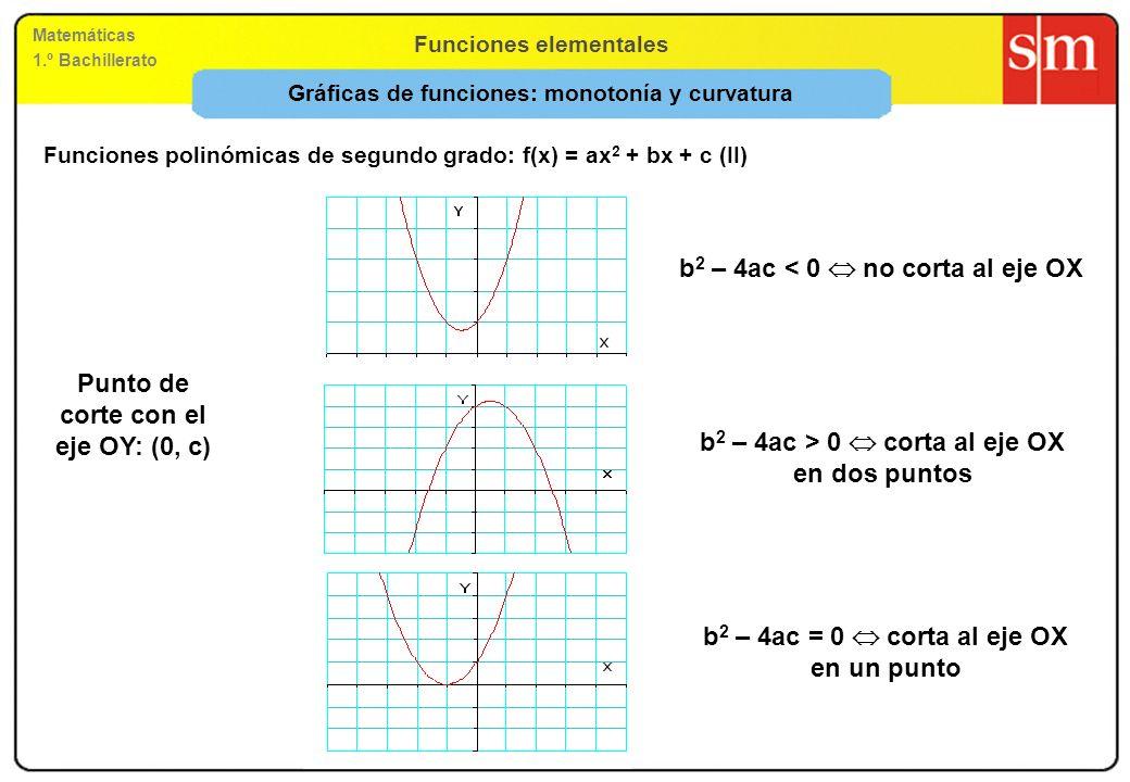 Funciones polinómicas de segundo grado: f(x) = ax2 + bx + c (II)