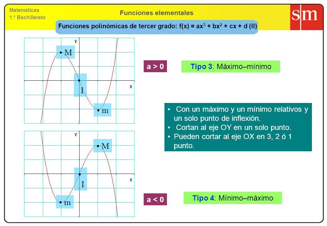 Funciones polinómicas de tercer grado: f(x) = ax3 + bx2 + cx + d (II)