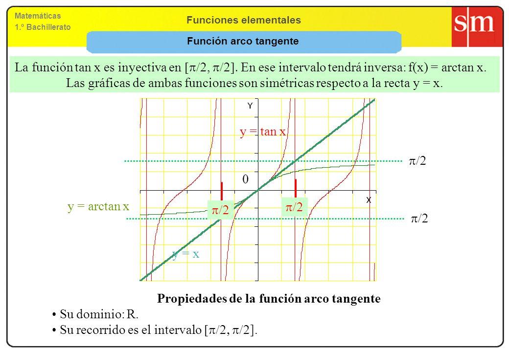 Propiedades de la función arco tangente
