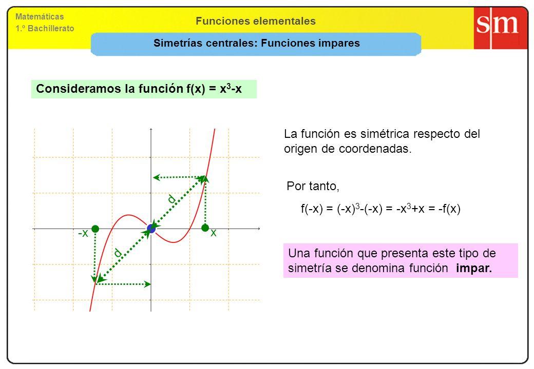 Simetrías centrales: Funciones impares