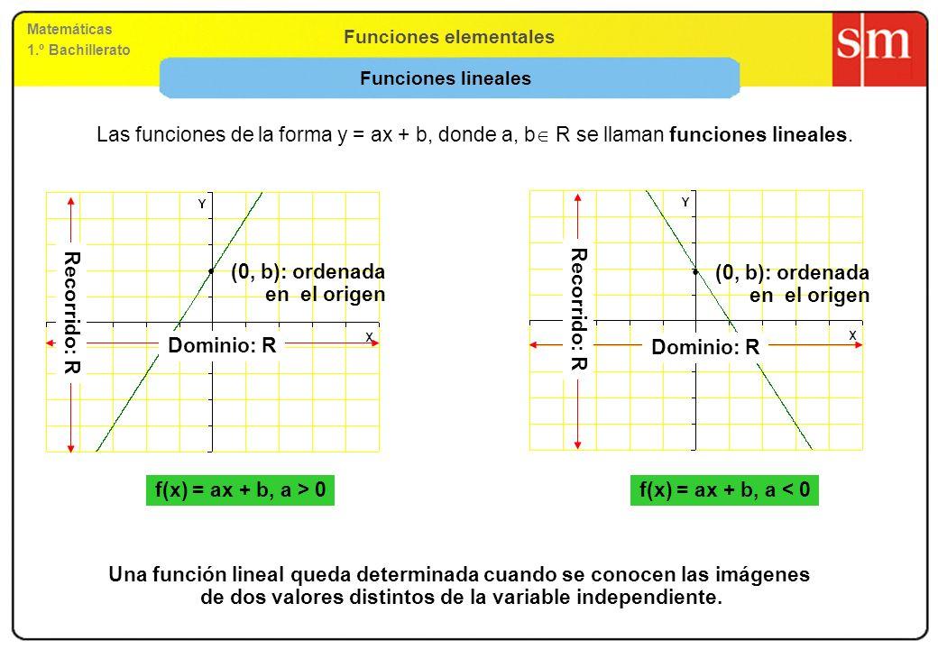 Una función lineal queda determinada cuando se conocen las imágenes