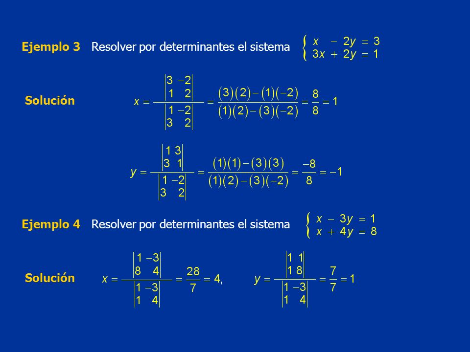 Ejemplo 3 Resolver por determinantes el sistema. Solución. Ejemplo 4. Resolver por determinantes el sistema.