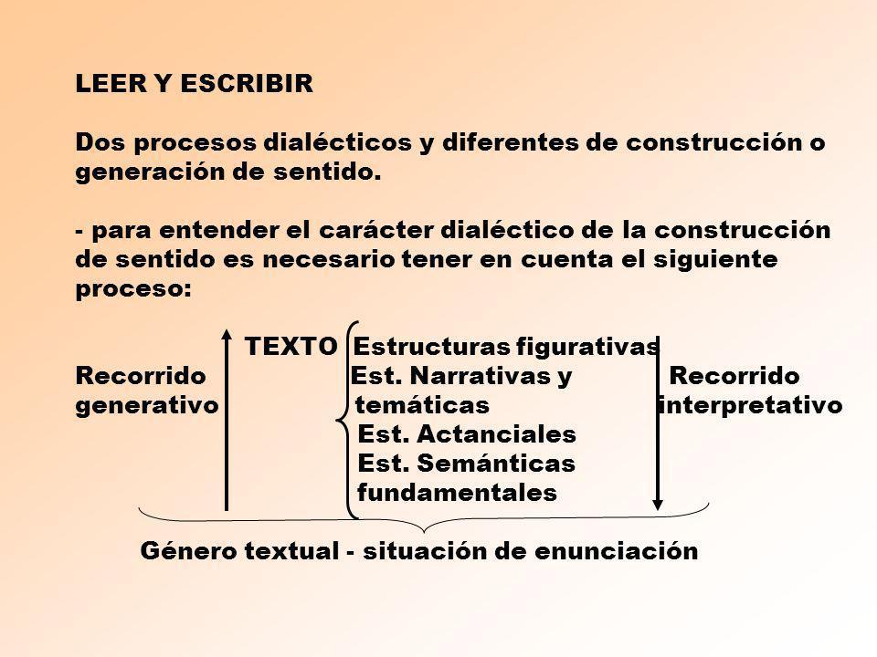 LEER Y ESCRIBIR Dos procesos dialécticos y diferentes de construcción o generación de sentido.