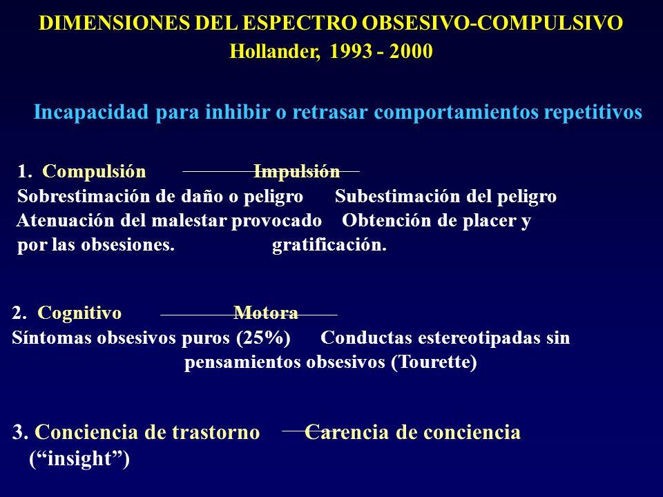 DIMENSIONES DEL ESPECTRO OBSESIVO-COMPULSIVO