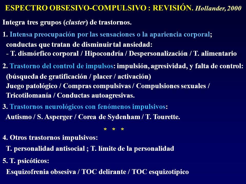 ESPECTRO OBSESIVO-COMPULSIVO : REVISIÓN. Hollander, 2000