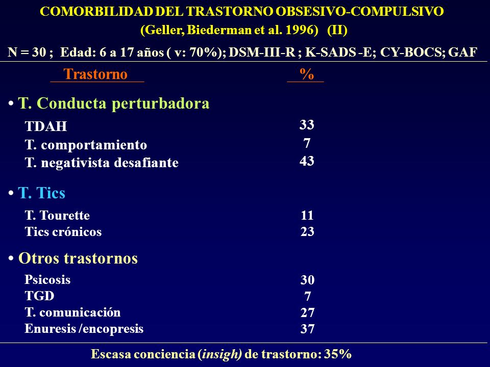 • T. Conducta perturbadora