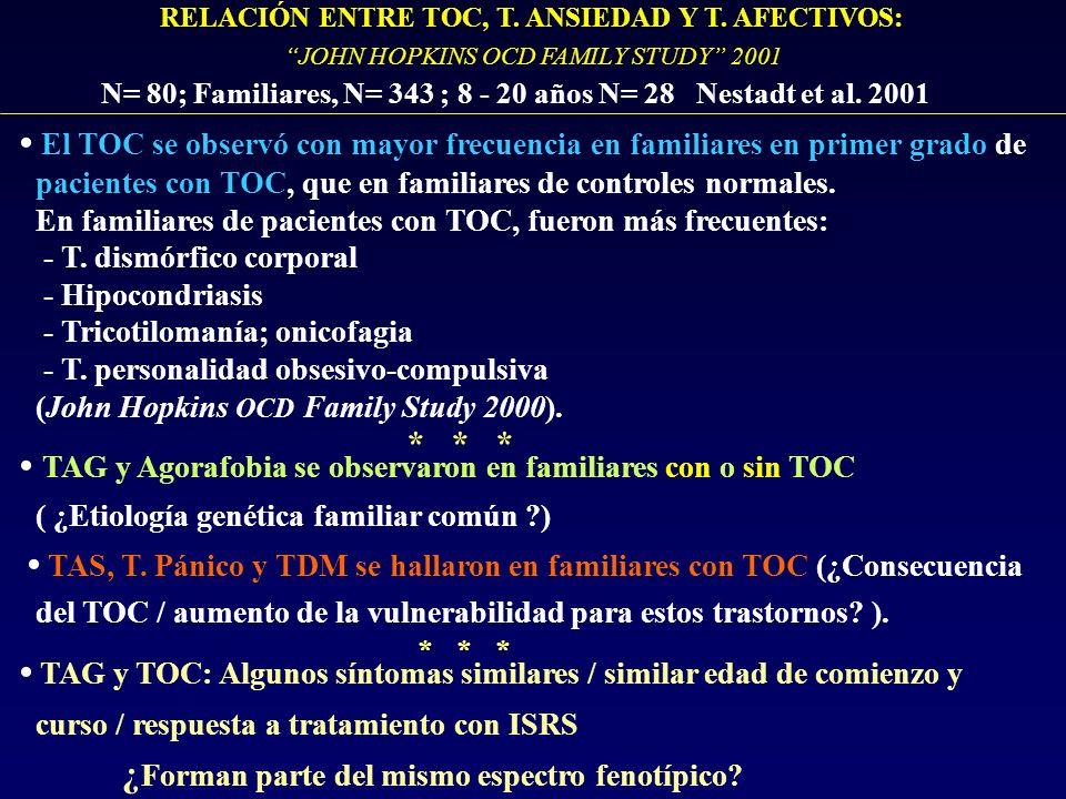 RELACIÓN ENTRE TOC, T. ANSIEDAD Y T. AFECTIVOS: