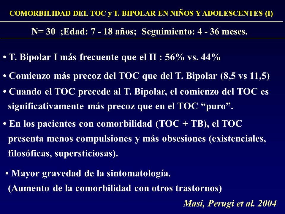• T. Bipolar I más frecuente que el II : 56% vs. 44%