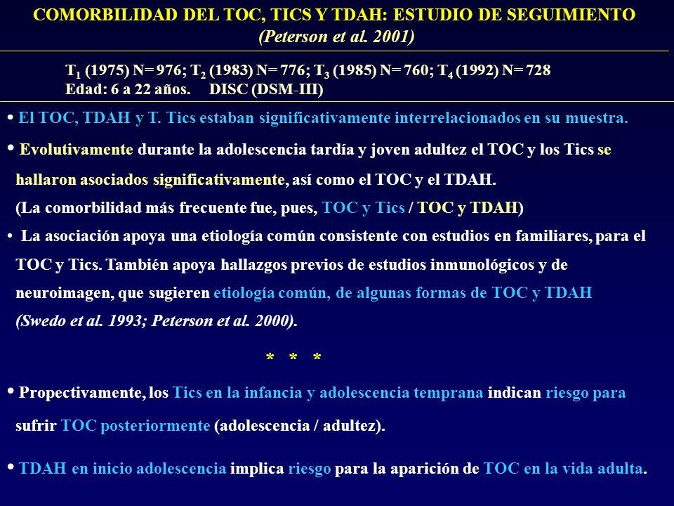 COMORBILIDAD DEL TOC, TICS Y TDAH: ESTUDIO DE SEGUIMIENTO