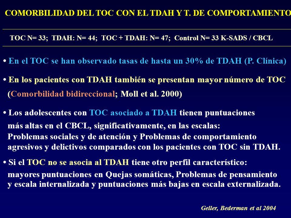 COMORBILIDAD DEL TOC CON EL TDAH Y T. DE COMPORTAMIENTO