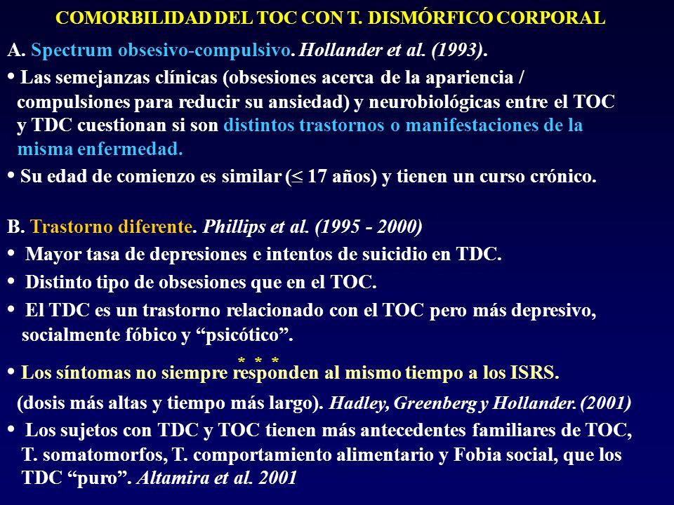 COMORBILIDAD DEL TOC CON T. DISMÓRFICO CORPORAL