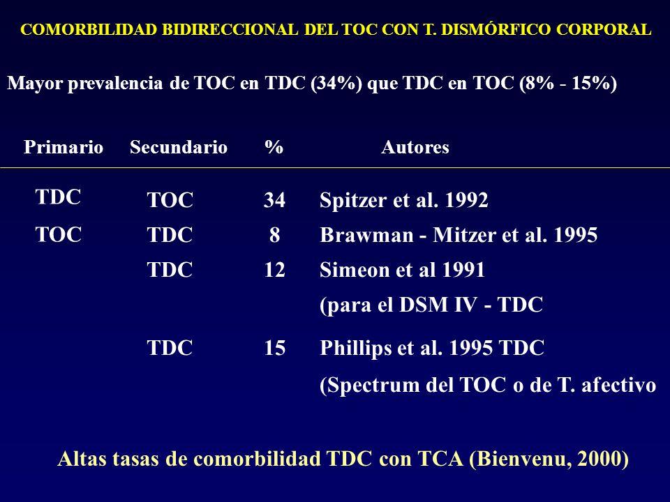 COMORBILIDAD BIDIRECCIONAL DEL TOC CON T. DISMÓRFICO CORPORAL