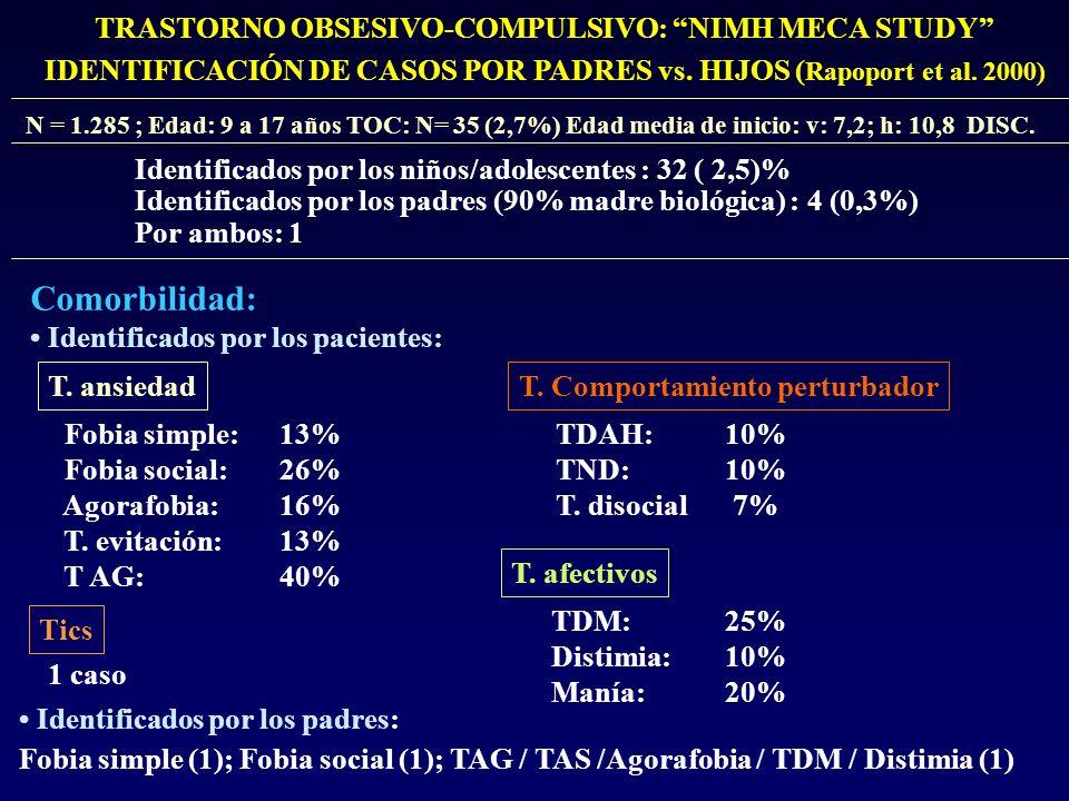 Comorbilidad: TRASTORNO OBSESIVO-COMPULSIVO: NIMH MECA STUDY