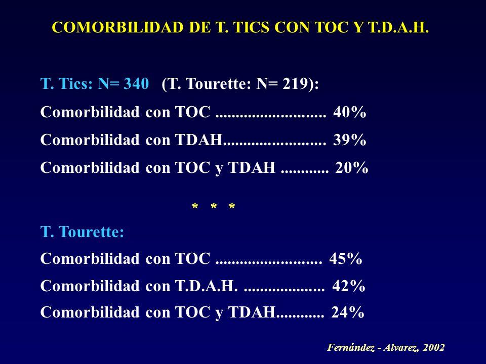 T. Tics: N= 340 (T. Tourette: N= 219):