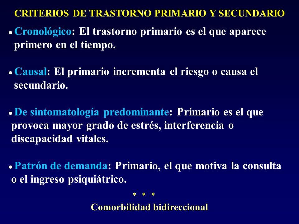 CRITERIOS DE TRASTORNO PRIMARIO Y SECUNDARIO