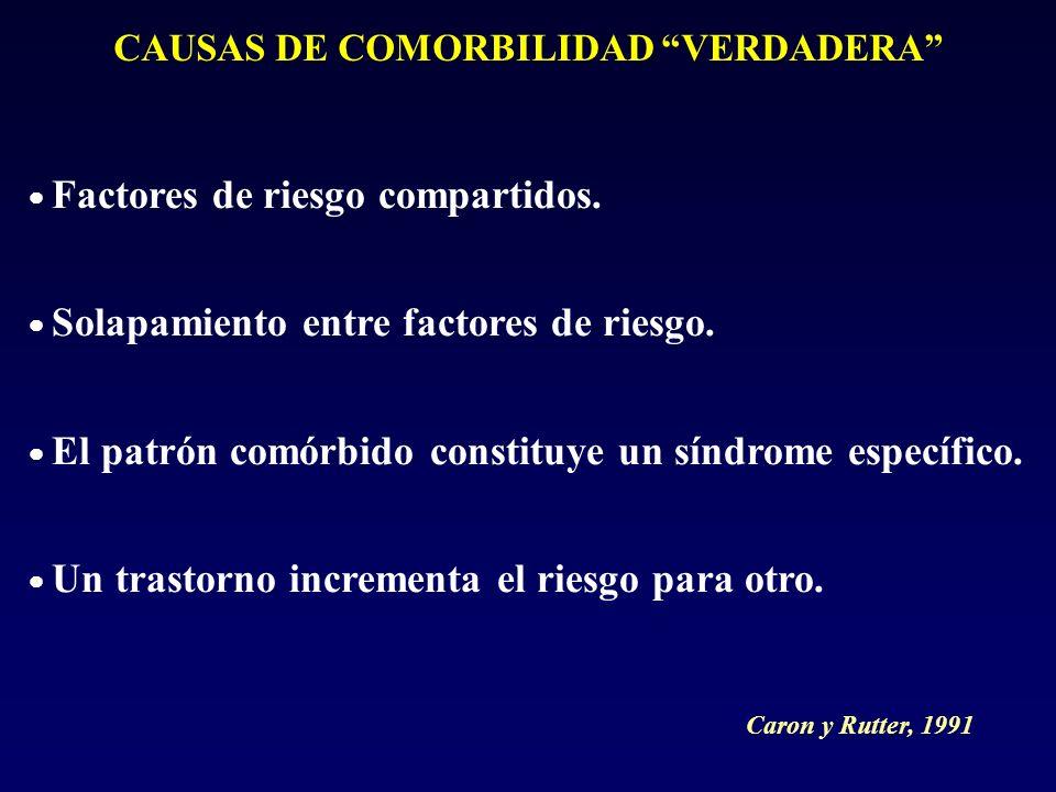CAUSAS DE COMORBILIDAD VERDADERA