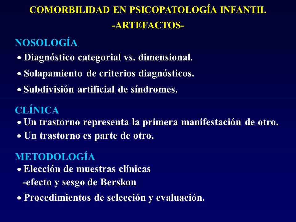 COMORBILIDAD EN PSICOPATOLOGÍA INFANTIL