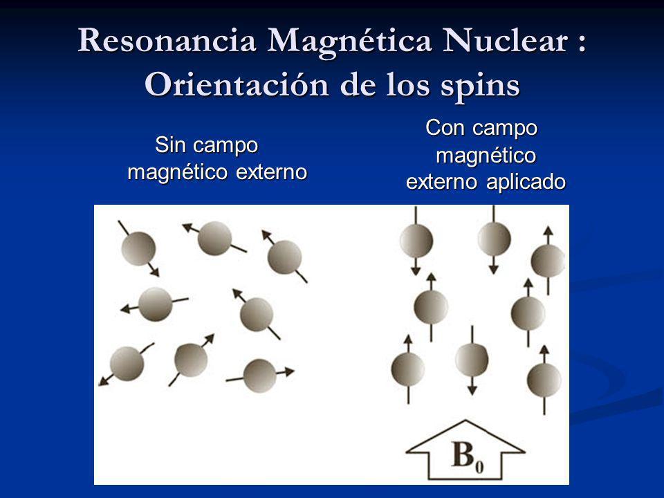 Resonancia Magnética Nuclear : Orientación de los spins