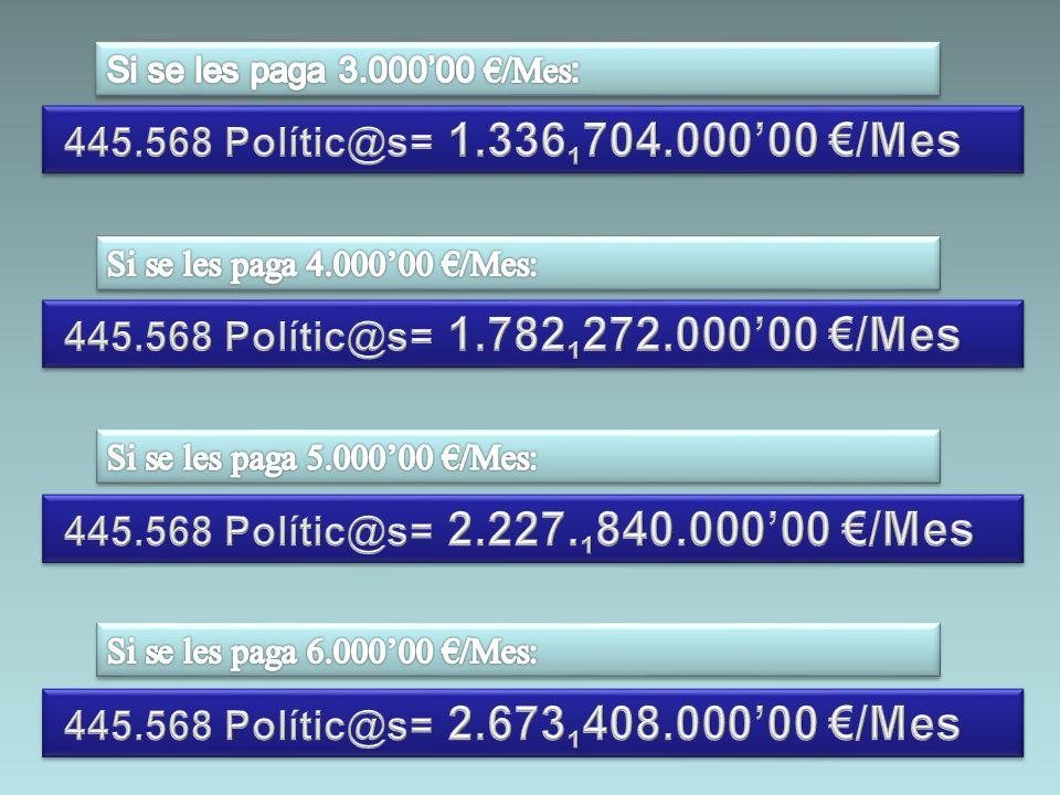 Si se les paga 3.000'00 €/Mes: Si se les paga 3.000'00 €/Mes: Si se les paga 3.000'00 €/Mes: 445.568 Polític@s= 1.3361704.000'00 €/Mes.