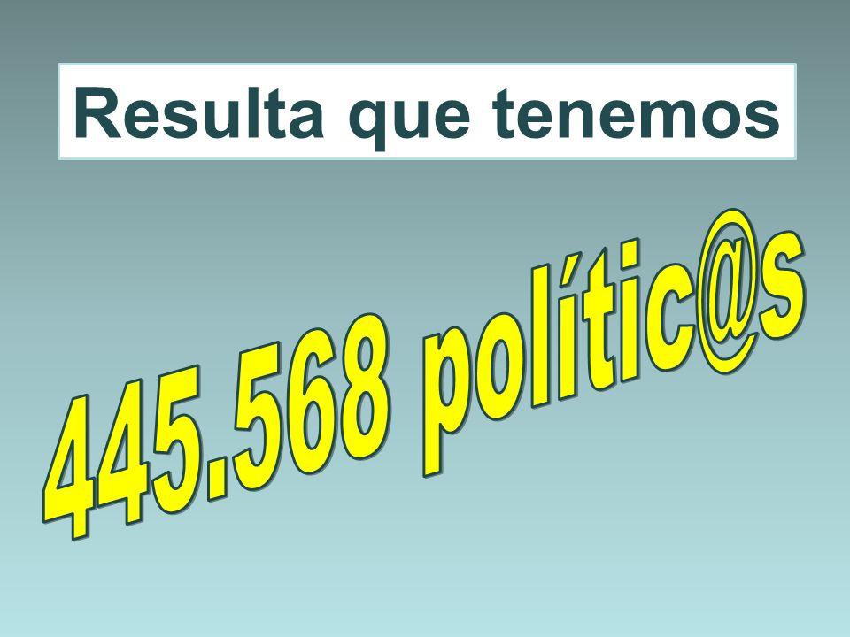 Resulta que tenemos 445.568 polític@s