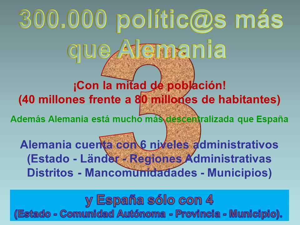 3 300.000 polític@s más que Alemania y España sólo con 4