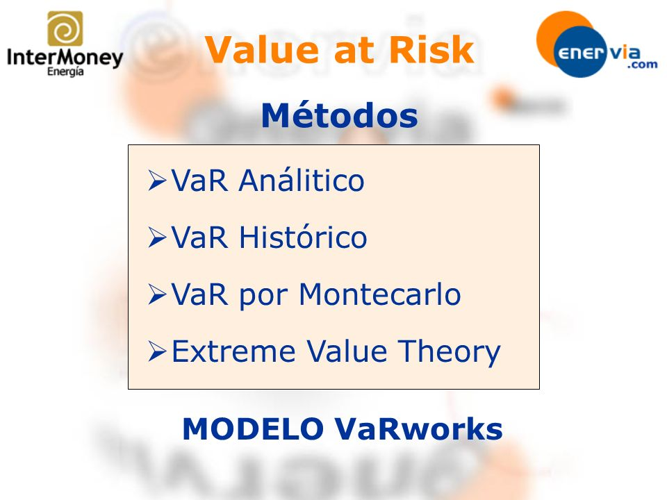 Value at Risk Métodos VaR Análitico VaR Histórico VaR por Montecarlo