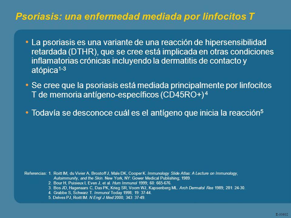 Psoriasis: una enfermedad mediada por linfocitos T