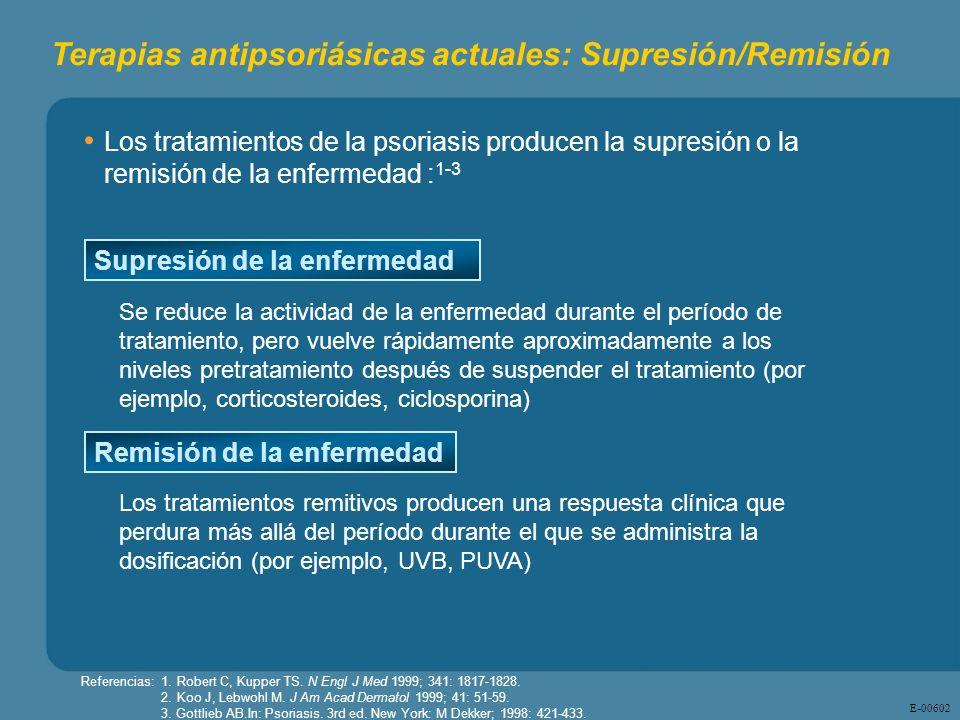 Terapias antipsoriásicas actuales: Supresión/Remisión