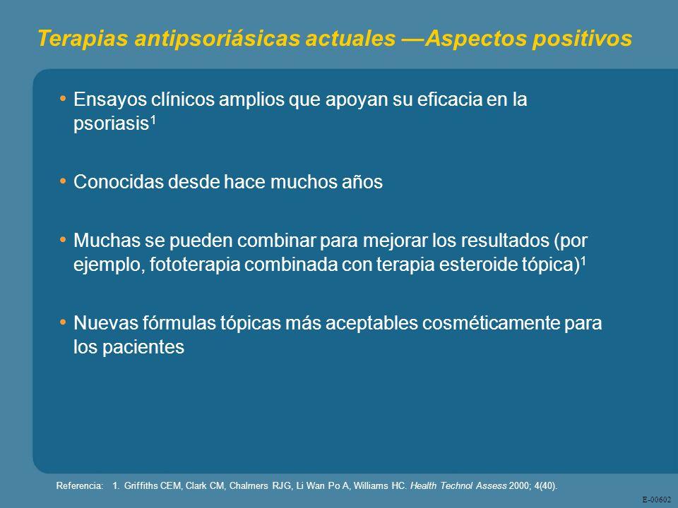 Terapias antipsoriásicas actuales —Aspectos positivos