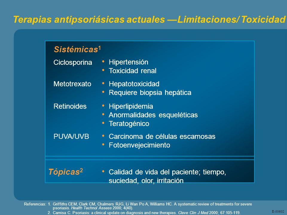 Terapias antipsoriásicas actuales —Limitaciones/ Toxicidad