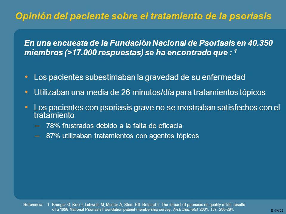 Opinión del paciente sobre el tratamiento de la psoriasis