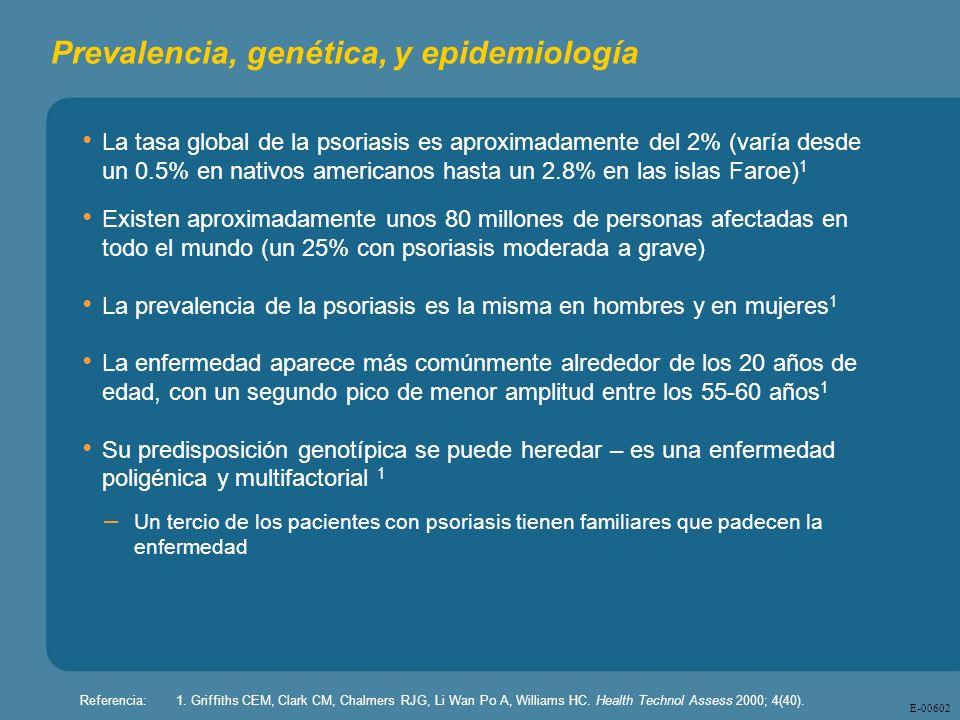 Prevalencia, genética, y epidemiología