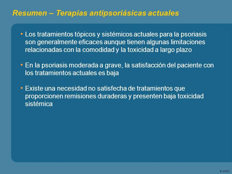 Resumen – Terapias antipsoriásicas actuales
