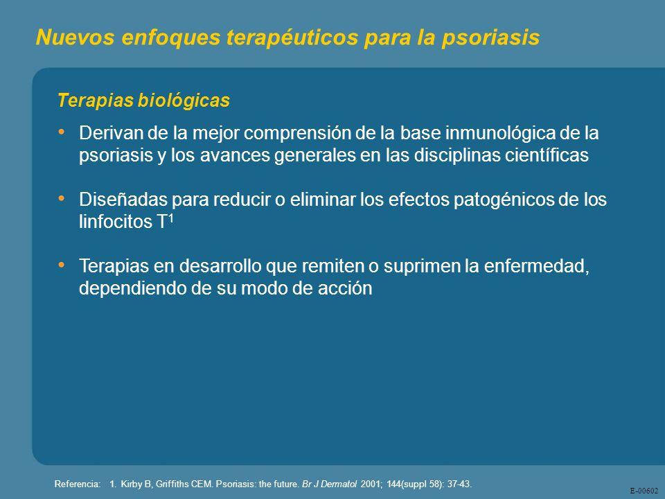 Nuevos enfoques terapéuticos para la psoriasis