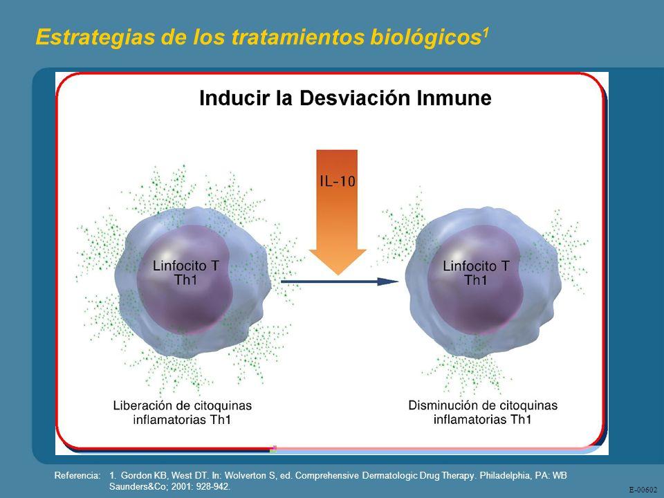 Estrategias de los tratamientos biológicos1