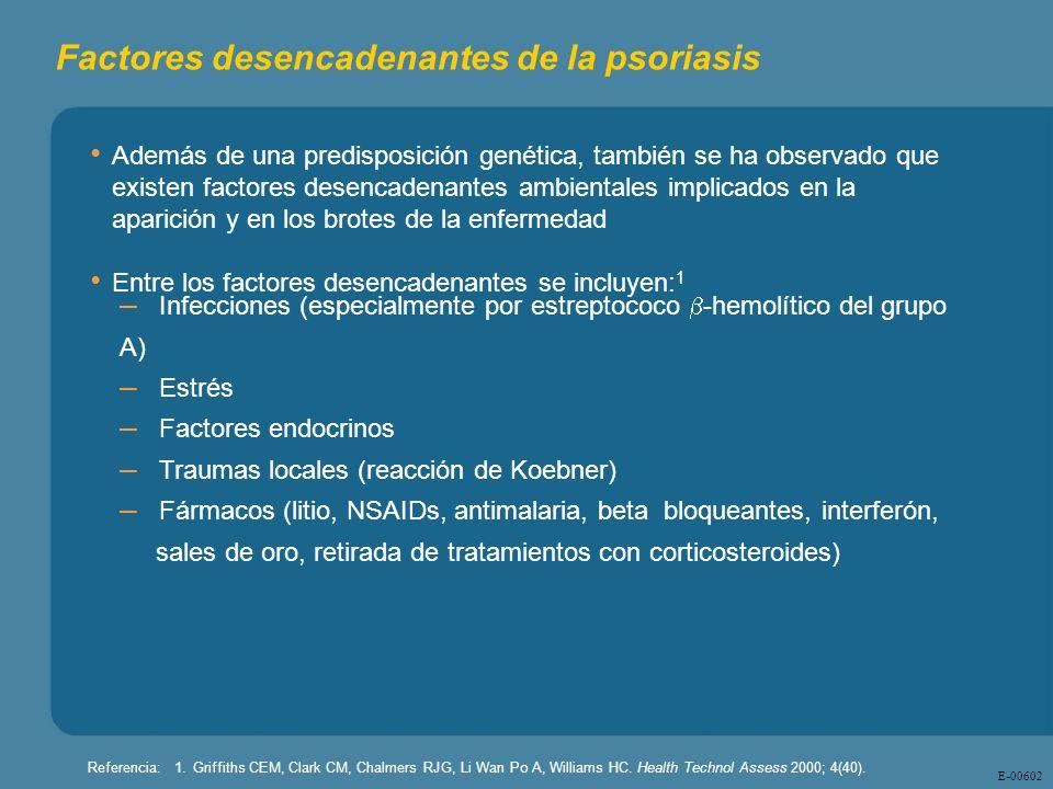 Factores desencadenantes de la psoriasis