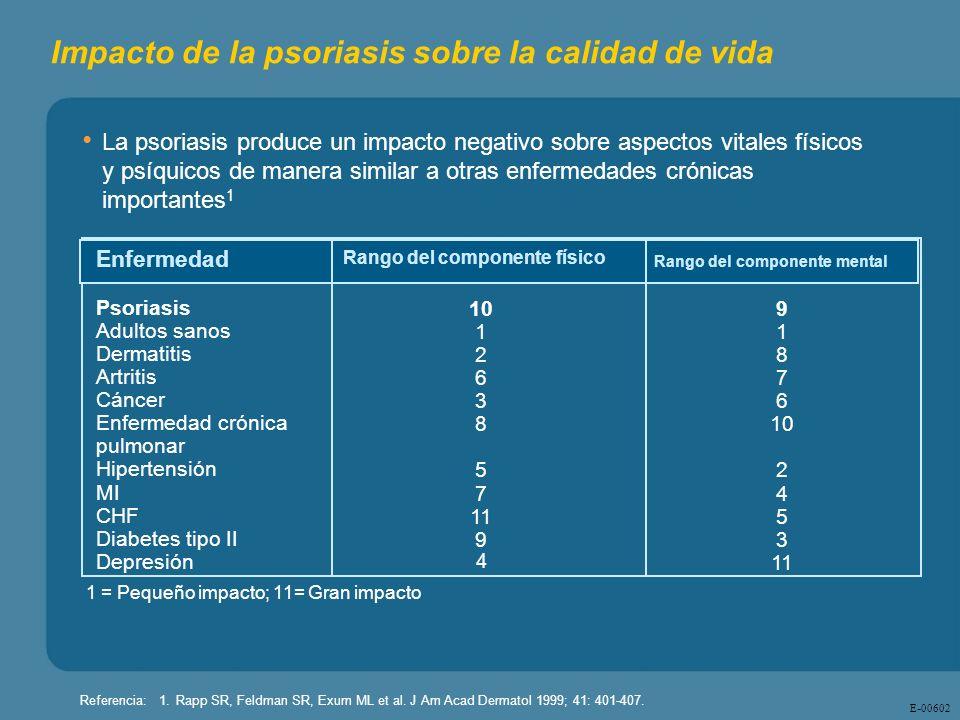 Impacto de la psoriasis sobre la calidad de vida