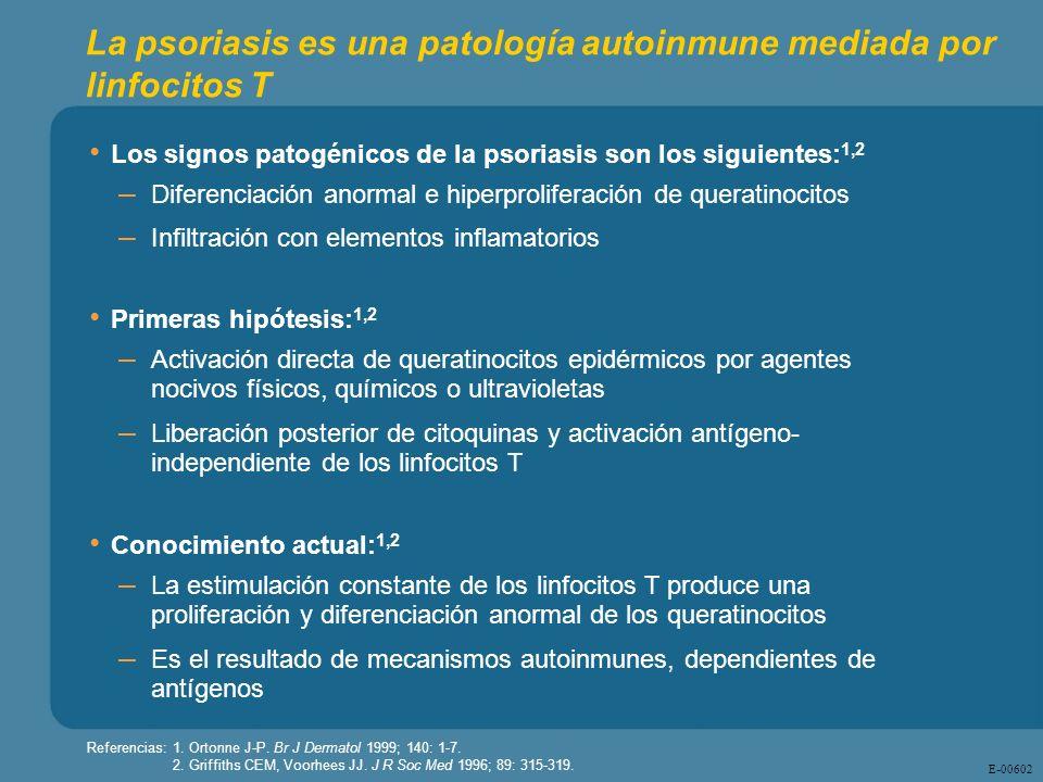 La psoriasis es una patología autoinmune mediada por linfocitos T